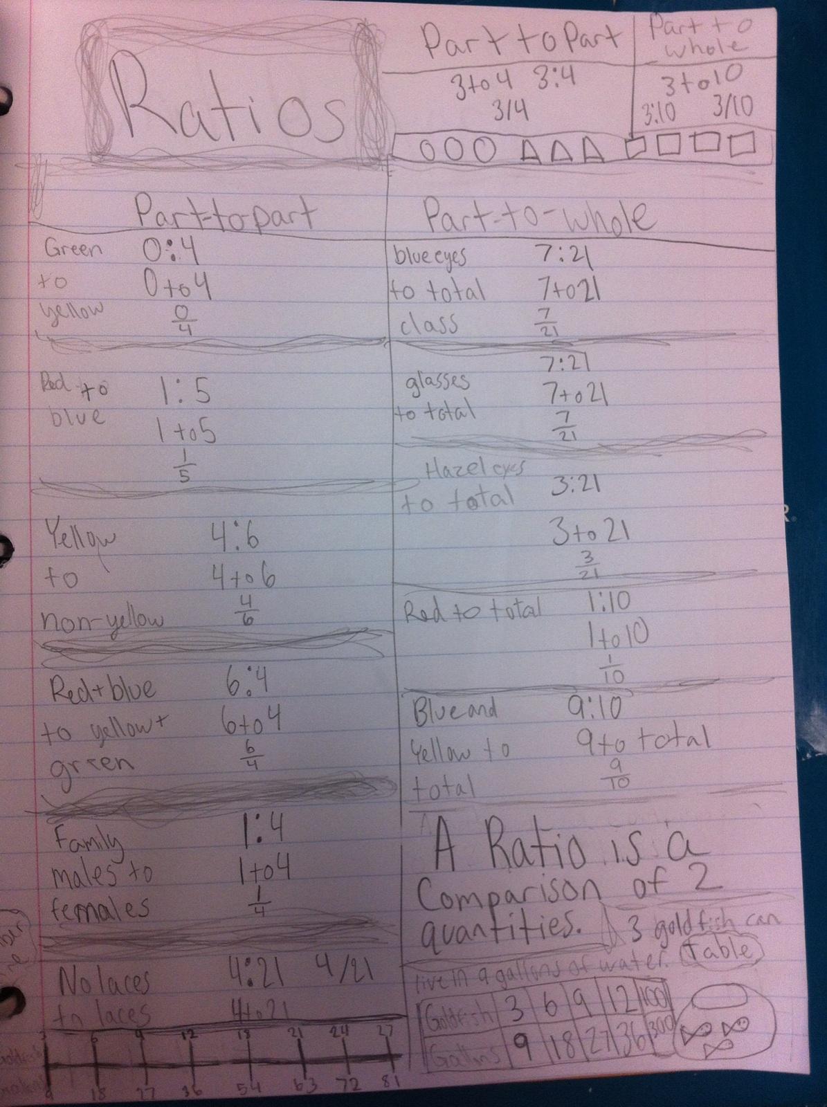 Lesson 4 Homework Practice Ratio Tables 6th Grade ...